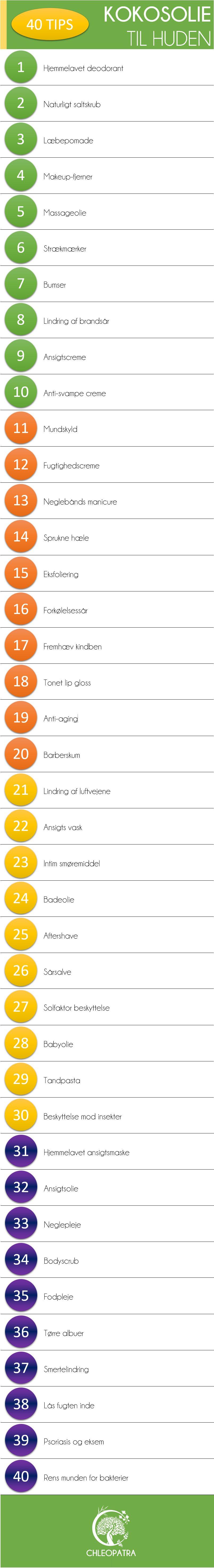 infografik - kokosolie til huden