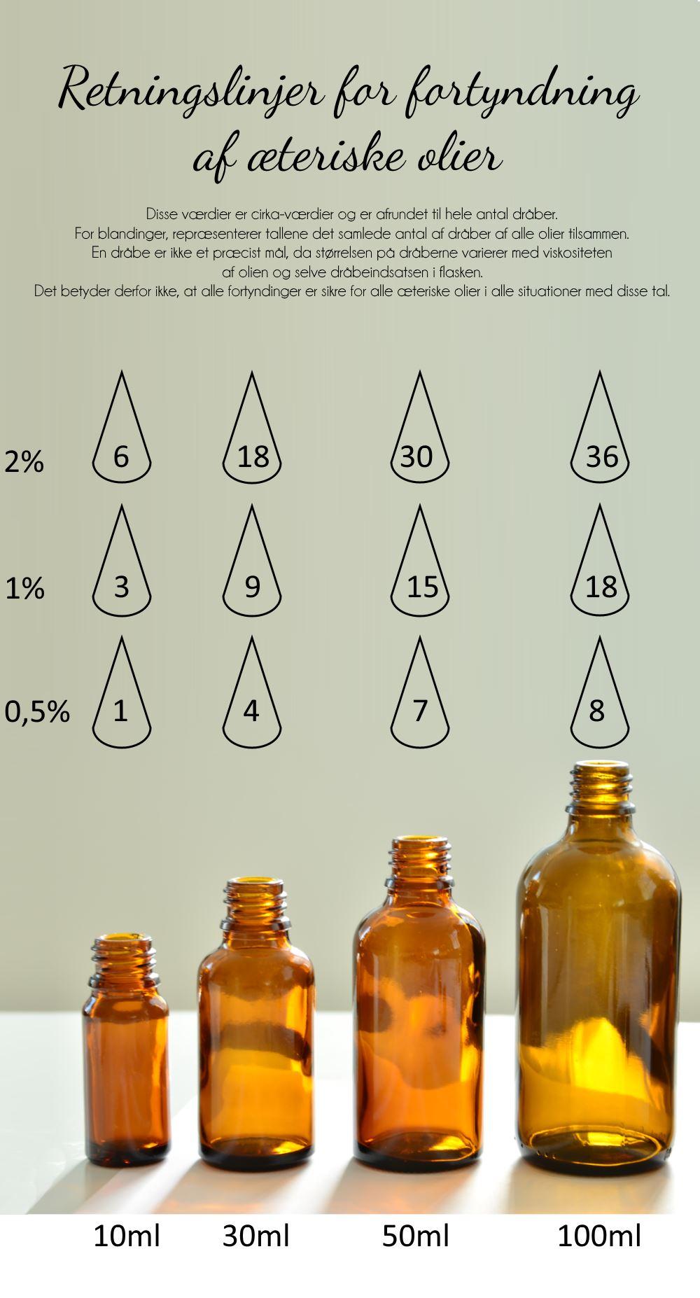 dossering af æteriske olier i henhold til antal dråber - info